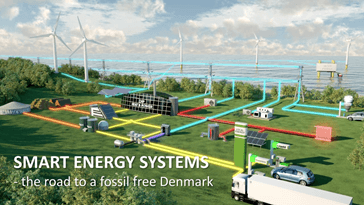 Green Energy: What Thailand can learn from Finland & Denmark