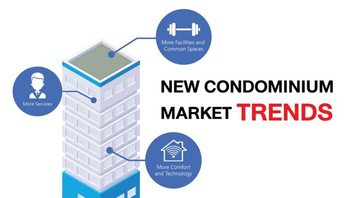 PROPERTY TRENDS IN THAILAND POST- COVID