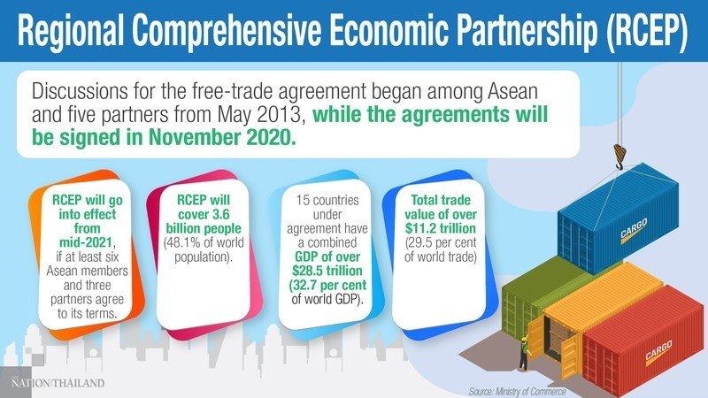 Thailand ready to join world's largest free trade agreement on Sunday