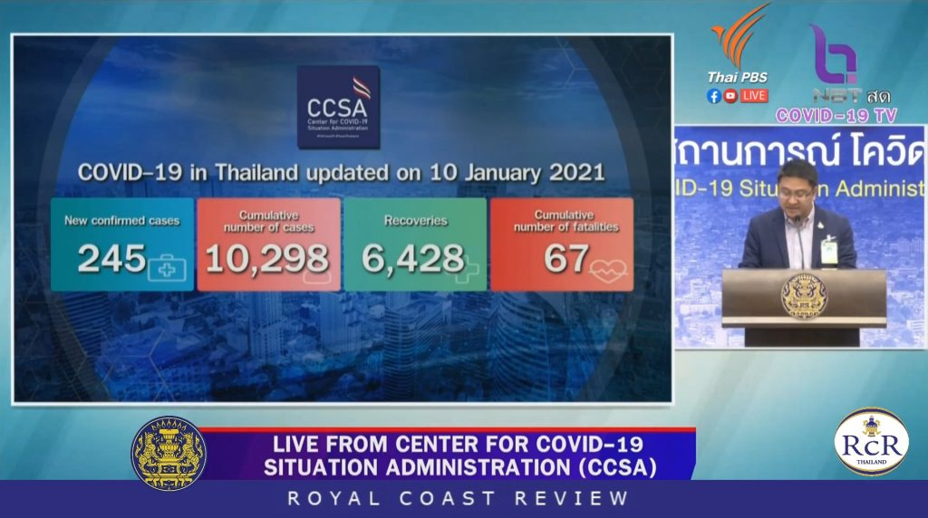 THE COVID-19 UPDATE FOR THAILAND JANUARY 10th
