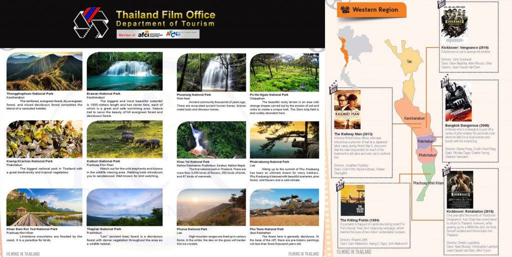 Filming Locations Thailand - Royal Coast Review