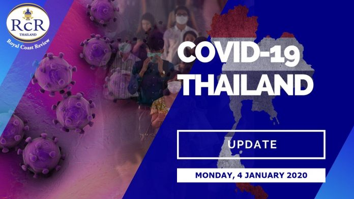 IMPORTANT INFORMATION ABOUT TODAY'S COVID-19 CASE DETECTED IN HUA HIN.