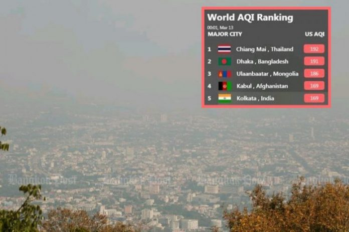 GROWING HEALTH TOLL FROM CHIANG MAI POLLUTION