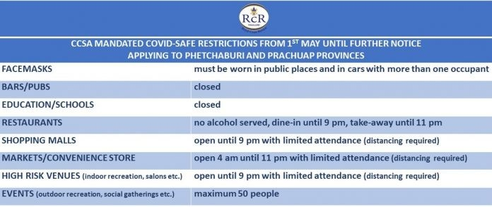 BREAKING NEWS:  NEW COVID-SAFE MEASURES FROM MAY 1st