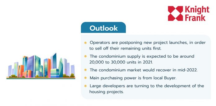 THAILAND PROPERTY OUTLOOK - IT'S A BUYER'S MARKET