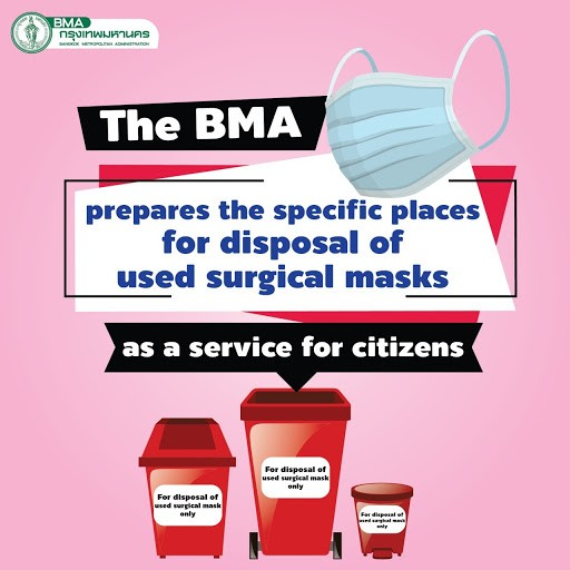 DISPOSING OF FACEMASKS: CONSIDER ENVIRONMENTAL AS WELL AS HEALTH ISSUES