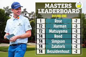 Justin Rose leads Masters by FOUR strokes after brillliant back nine as  Fleetwood hits hole in one