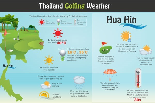 HOW WET IS THE WET SEASON; EVERY DAY, ALL DAY, POURING?