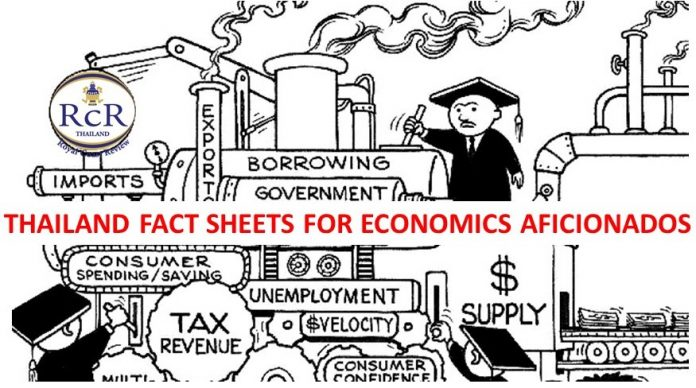 THAILAND FACT SHEETS FOR ECONOMICS AFICIONADOS